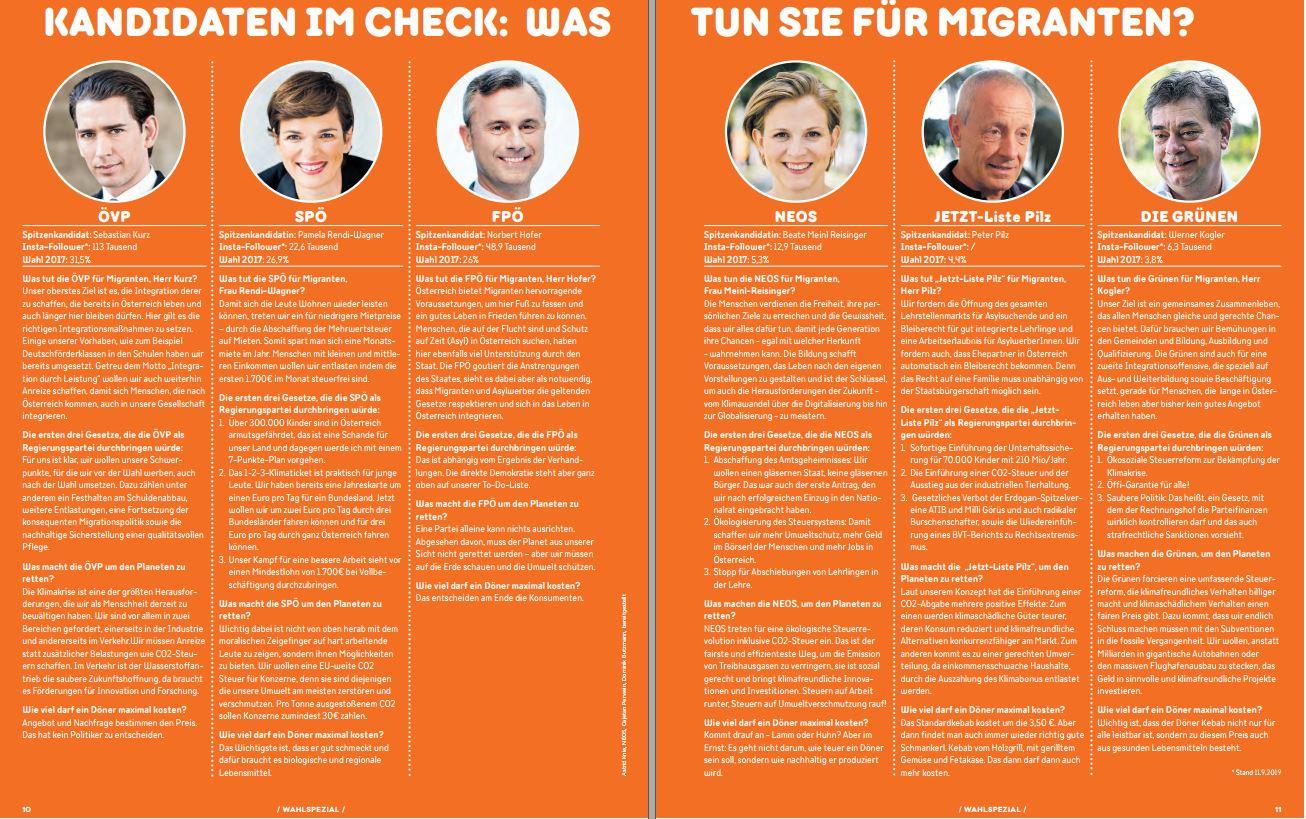 SpitzenkandidatInnen im Check