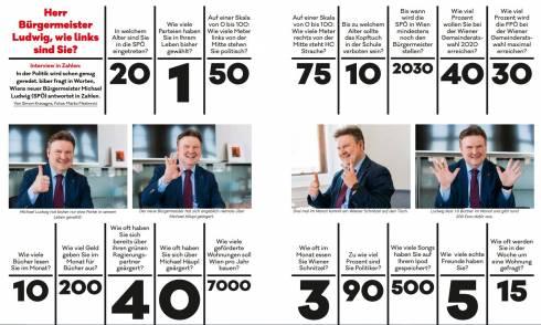 Ludwig, In Zahlen, Bürgermeister, Michael, SPÖ
